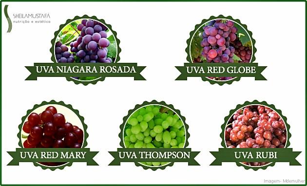tipos-de-uvas